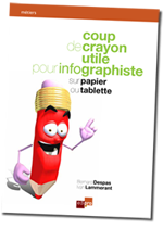 coup de crayon utile ...