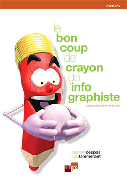 Crayons - Atelier & Stages d'illustration à Namur (Belgique)